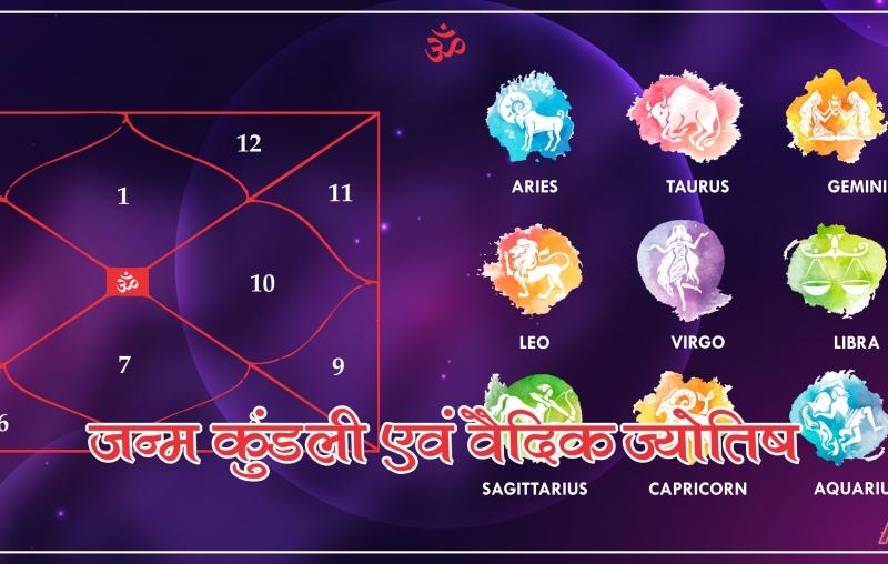 01- Janam Kundli Prediction (Vedic Astrology) service Budhirpiyaji Astrokirti