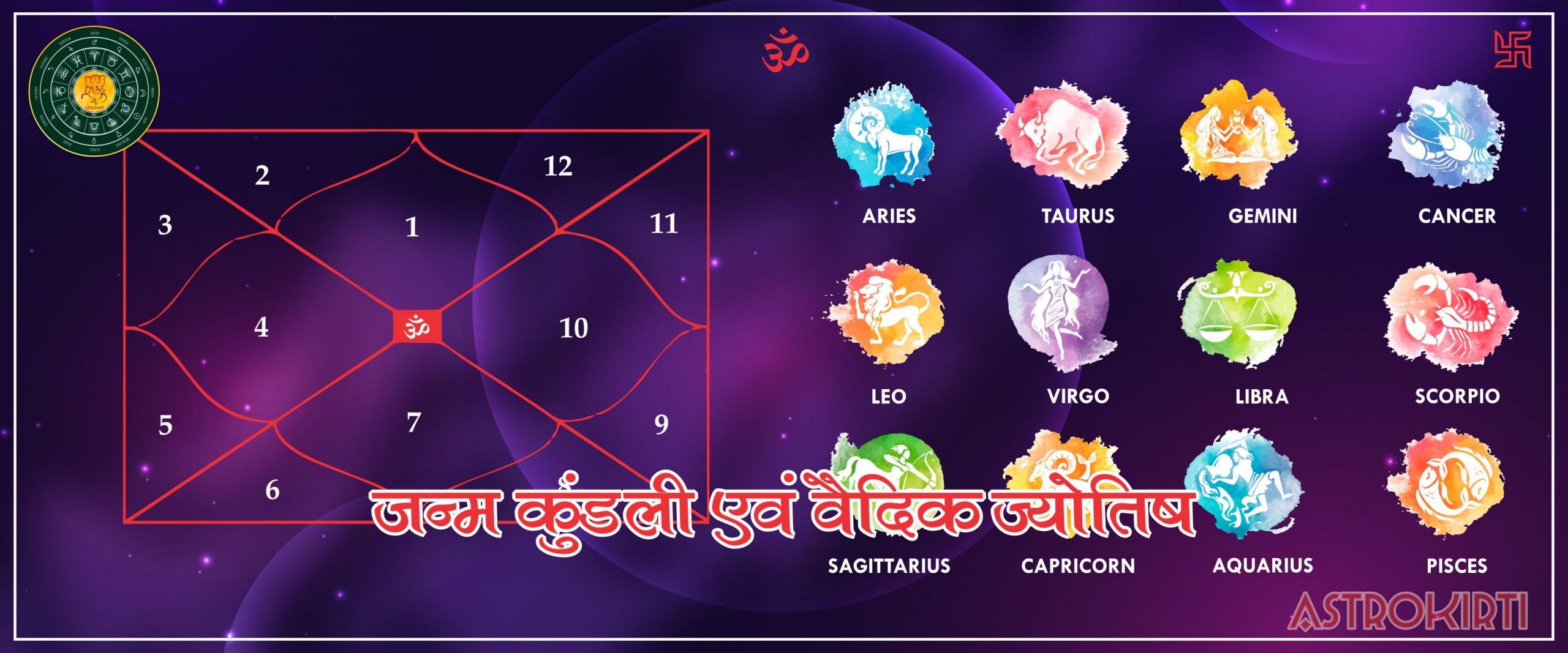 Janam Kundli Prediction (Vedic Astrology)
