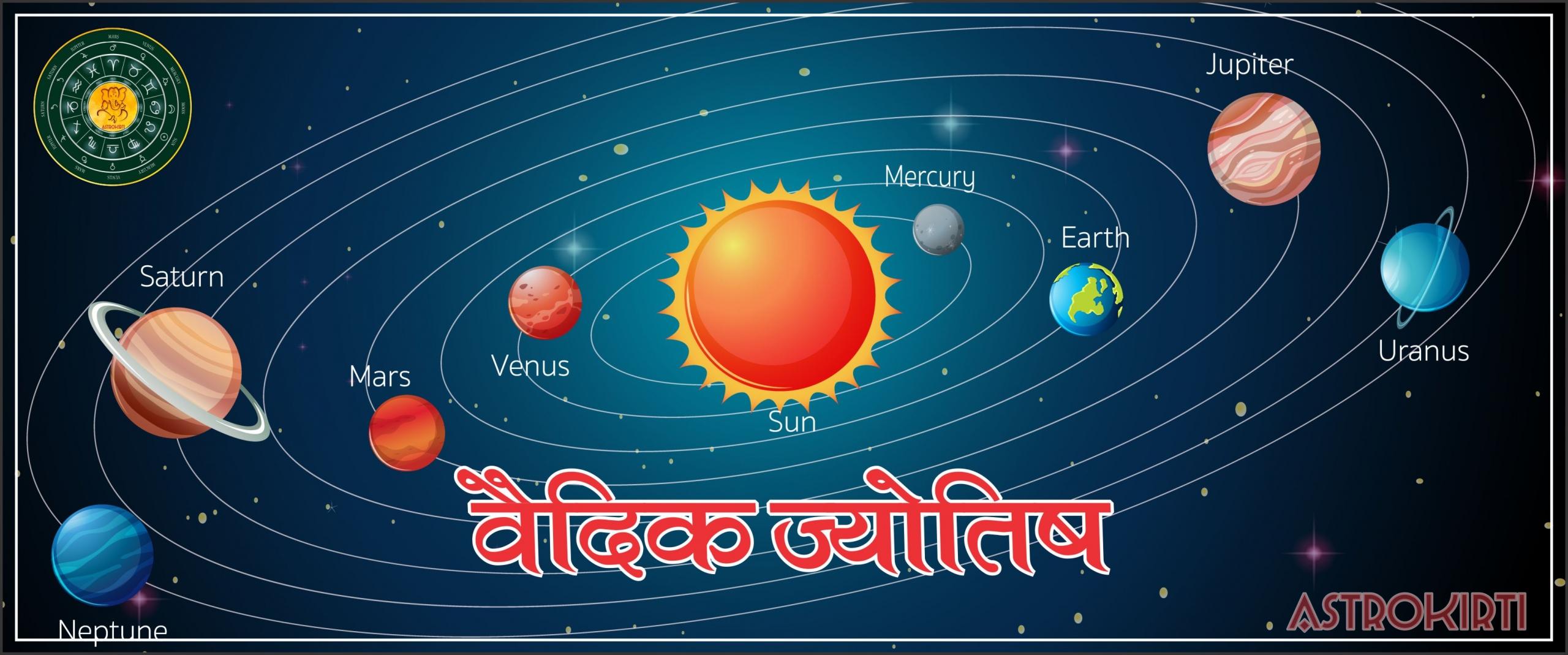 KP Astrology
